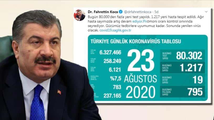 Türkiye'de koronavirüsten hayatını kaybedenlerin sayısı 6 bin 121'e yükseldi