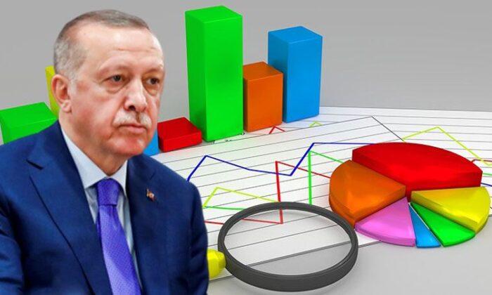 """""""Erdoğan ve Cumhur İttifakı gidici"""""""